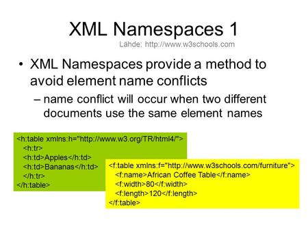 XML Namespaces 1 XML Namespaces provide a method to avoid element name conflicts –name conflict will occur when two different documents use the same element.