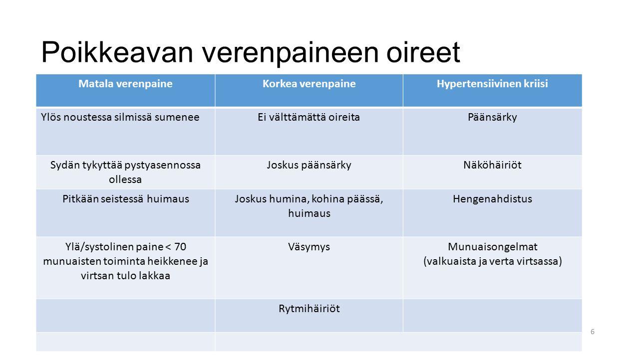 SYDÄN JA VERISUONISAIRAUDET - ppt lataa