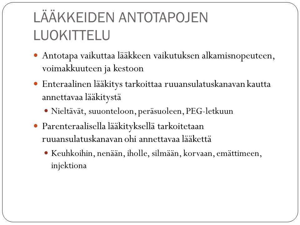 LÄÄKKEIDEN ANTOTAPOJEN LUOKITTELU