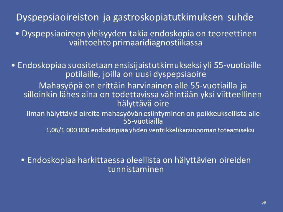 Dyspepsiaoireiston ja gastroskopiatutkimuksen suhde