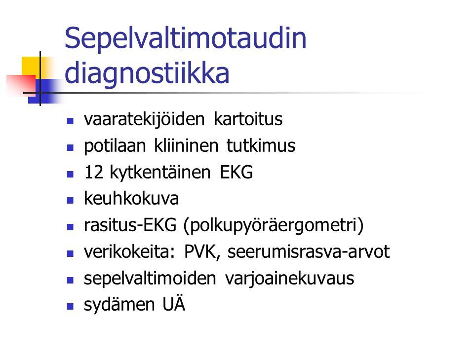 Sepelvaltimotaudin diagnostiikka