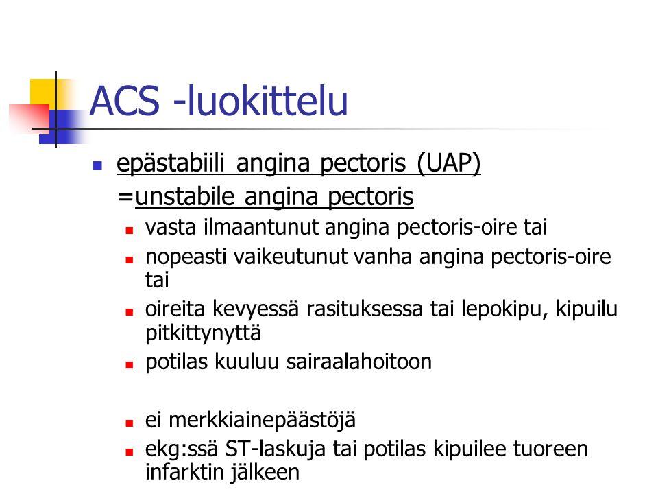 ACS -luokittelu epästabiili angina pectoris (UAP)