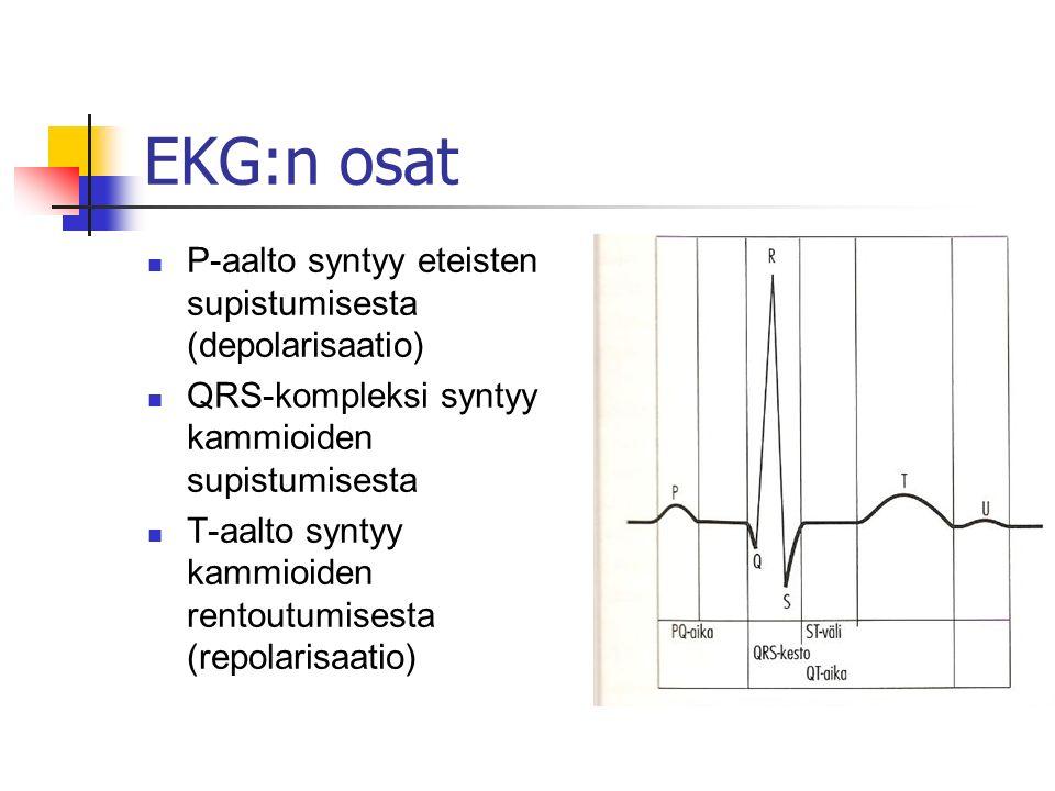 EKG:n osat P-aalto syntyy eteisten supistumisesta (depolarisaatio)