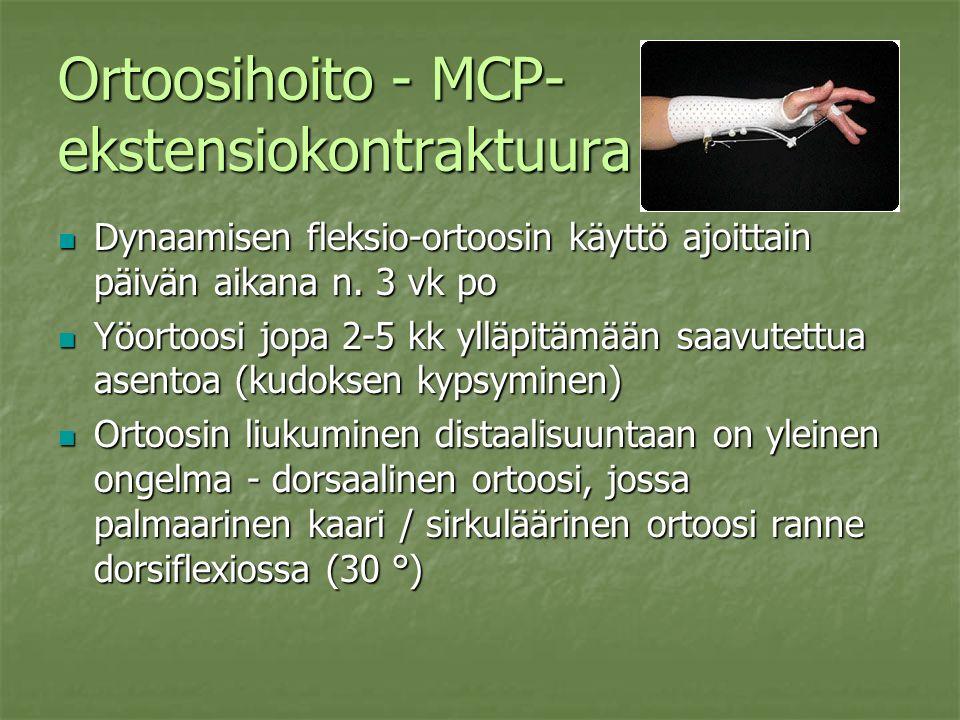 Ortoosihoito - MCP-ekstensiokontraktuura