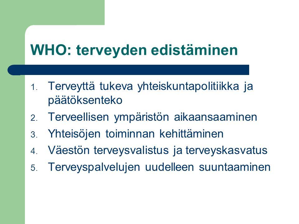 WHO: terveyden edistäminen