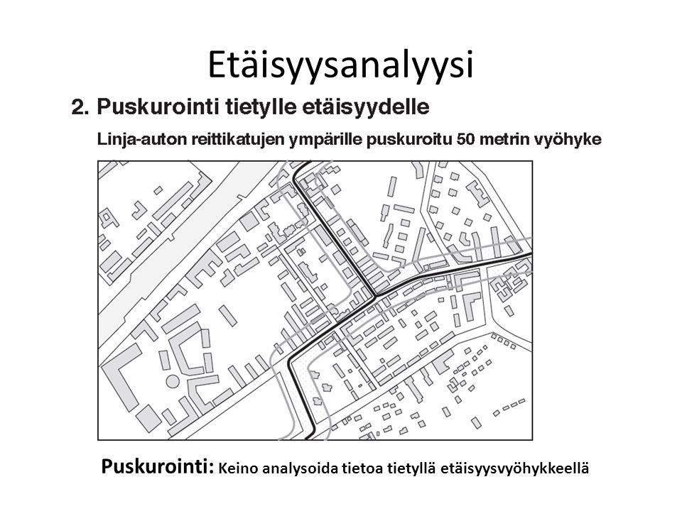 Etäisyysanalyysi Puskurointi: Keino analysoida tietoa tietyllä etäisyysvyöhykkeellä