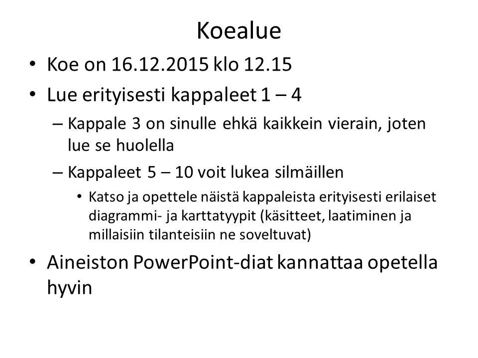 Koealue Koe on 16.12.2015 klo 12.15 Lue erityisesti kappaleet 1 – 4