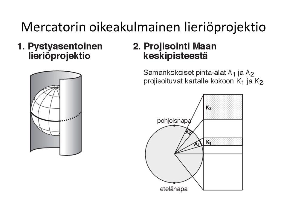 Mercatorin oikeakulmainen lieriöprojektio
