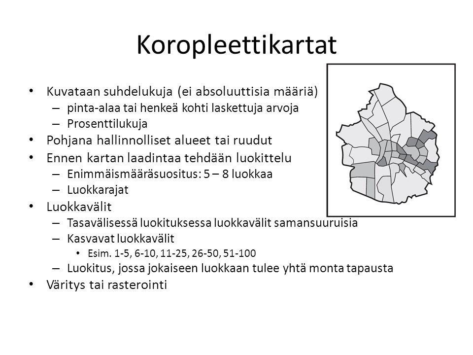 Koropleettikartat Kuvataan suhdelukuja (ei absoluuttisia määriä)