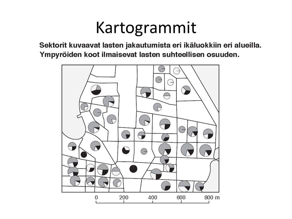 Kartogrammit