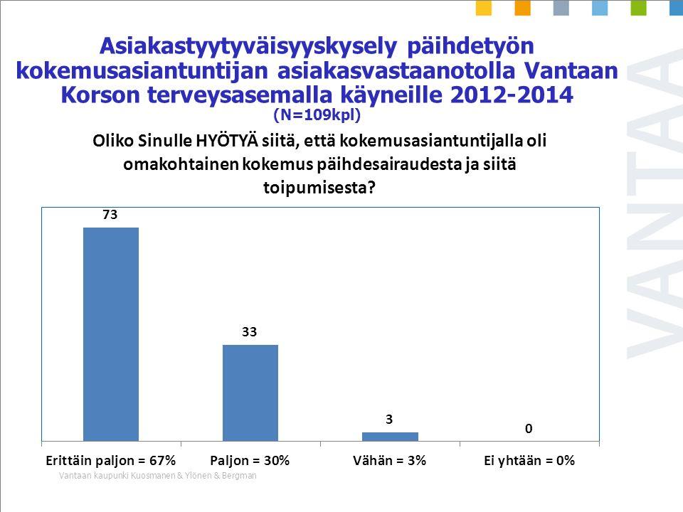 Asiakastyytyväisyyskysely päihdetyön kokemusasiantuntijan asiakasvastaanotolla Vantaan Korson terveysasemalla käyneille 2012-2014 (N=109kpl)