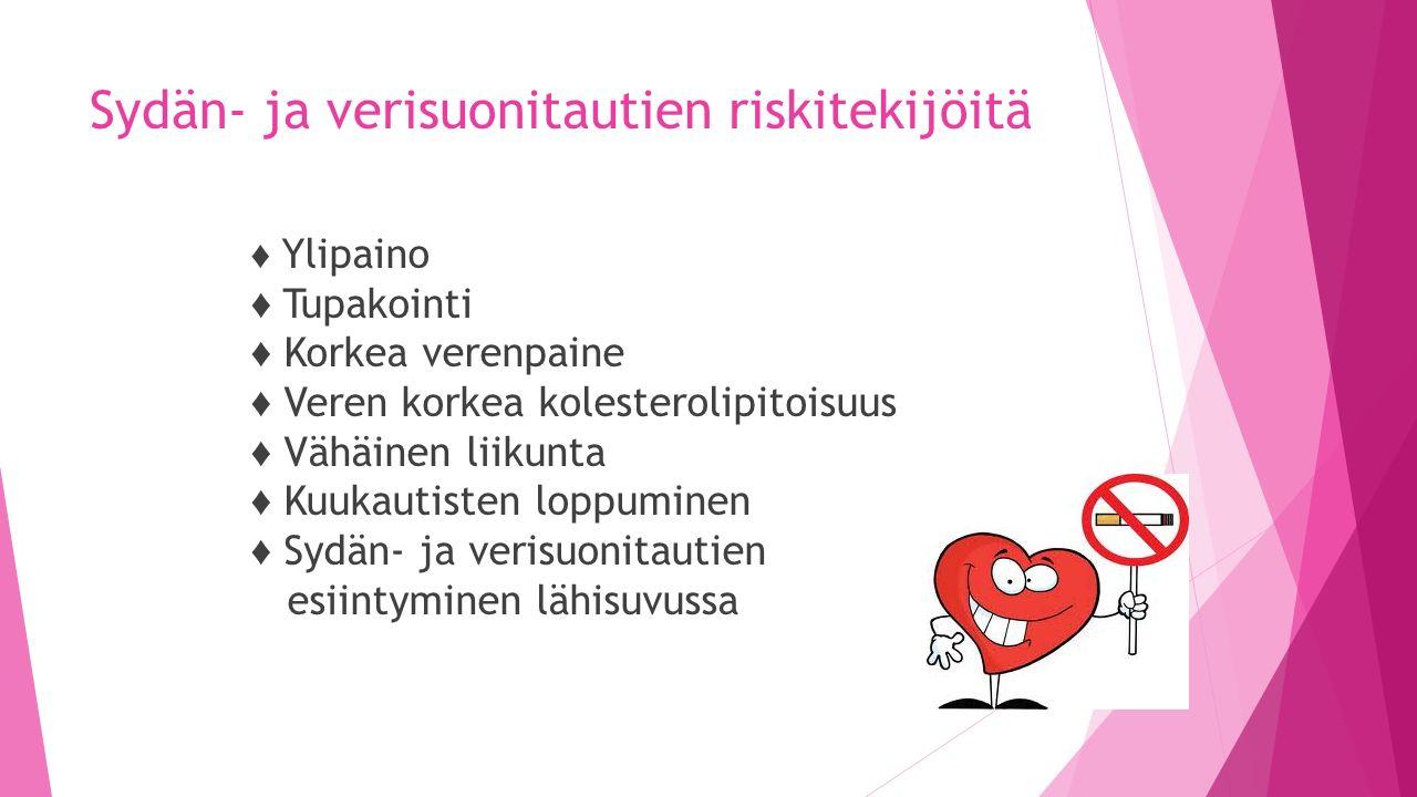 Sydän- ja verisuonitautien riskitekijöitä
