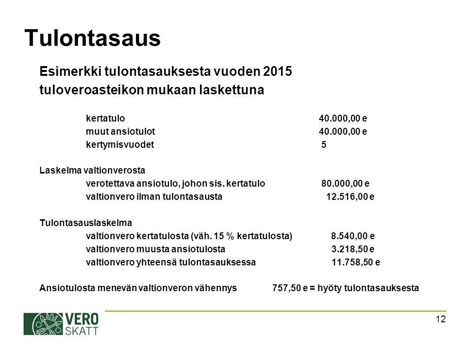 Tulontasaus Esimerkki tulontasauksesta vuoden 2015