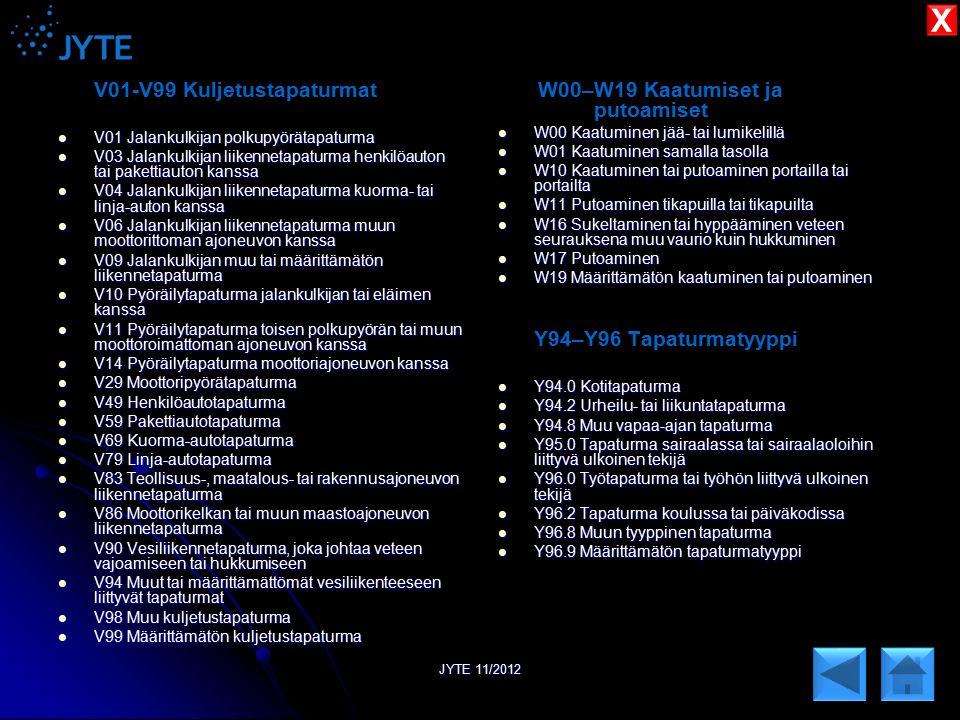 X V01-V99 Kuljetustapaturmat Y94–Y96 Tapaturmatyyppi