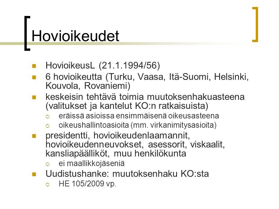 Hovioikeudet HovioikeusL (21.1.1994/56)