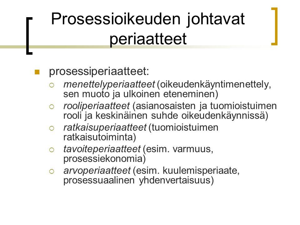 Prosessioikeuden johtavat periaatteet