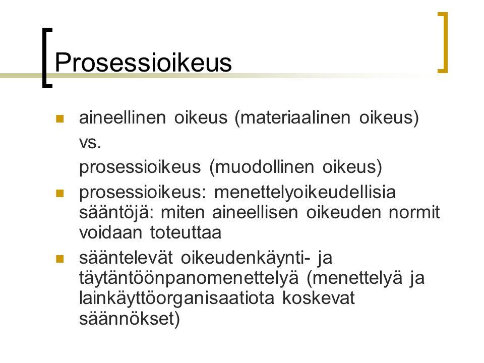 Prosessioikeus aineellinen oikeus (materiaalinen oikeus) vs.