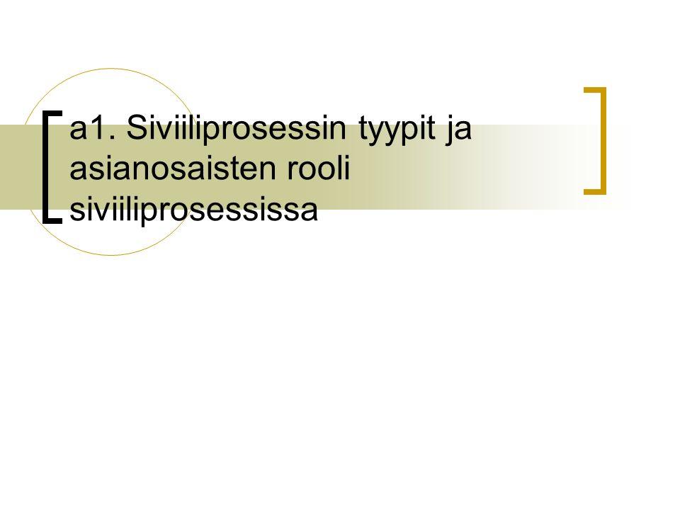 a1. Siviiliprosessin tyypit ja asianosaisten rooli siviiliprosessissa