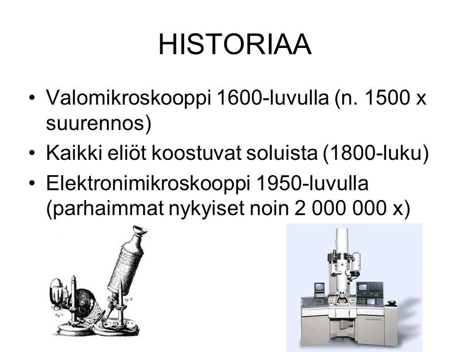 HISTORIAA Valomikroskooppi 1600-luvulla (n. 1500 x suurennos)