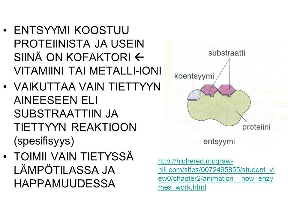 TOIMII VAIN TIETYSSÄ LÄMPÖTILASSA JA HAPPAMUUDESSA