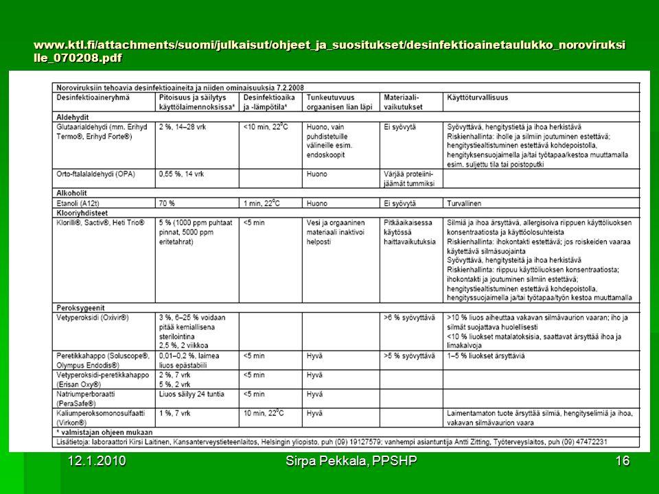 www.ktl.fi/attachments/suomi/julkaisut/ohjeet_ja_suositukset/desinfektioainetaulukko_noroviruksille_070208.pdf