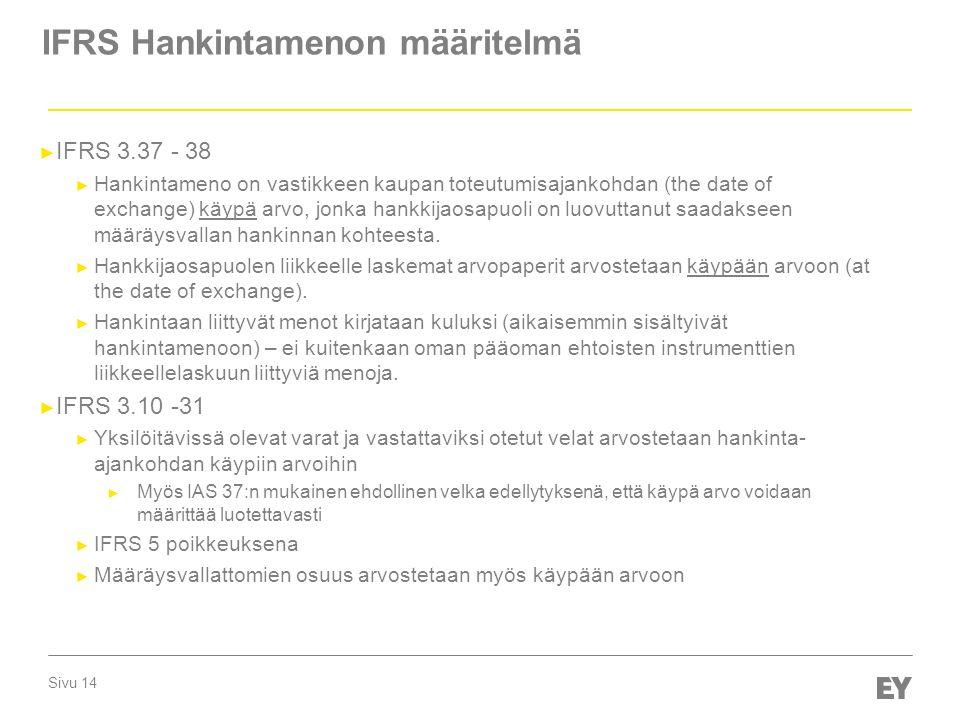 IFRS Hankintamenon määritelmä