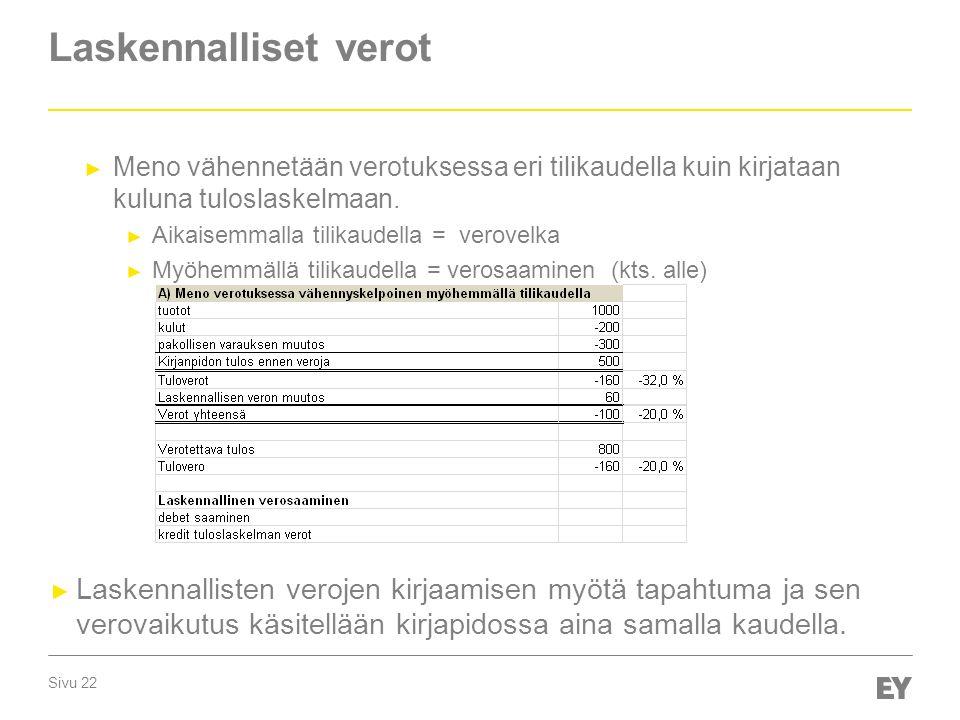 Laskennalliset verot Meno vähennetään verotuksessa eri tilikaudella kuin kirjataan kuluna tuloslaskelmaan.