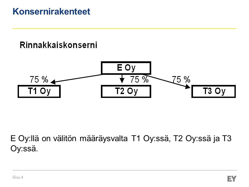 Konsernirakenteet E Oy:llä on välitön määräysvalta T1 Oy:ssä, T2 Oy:ssä ja T3 Oy:ssä.