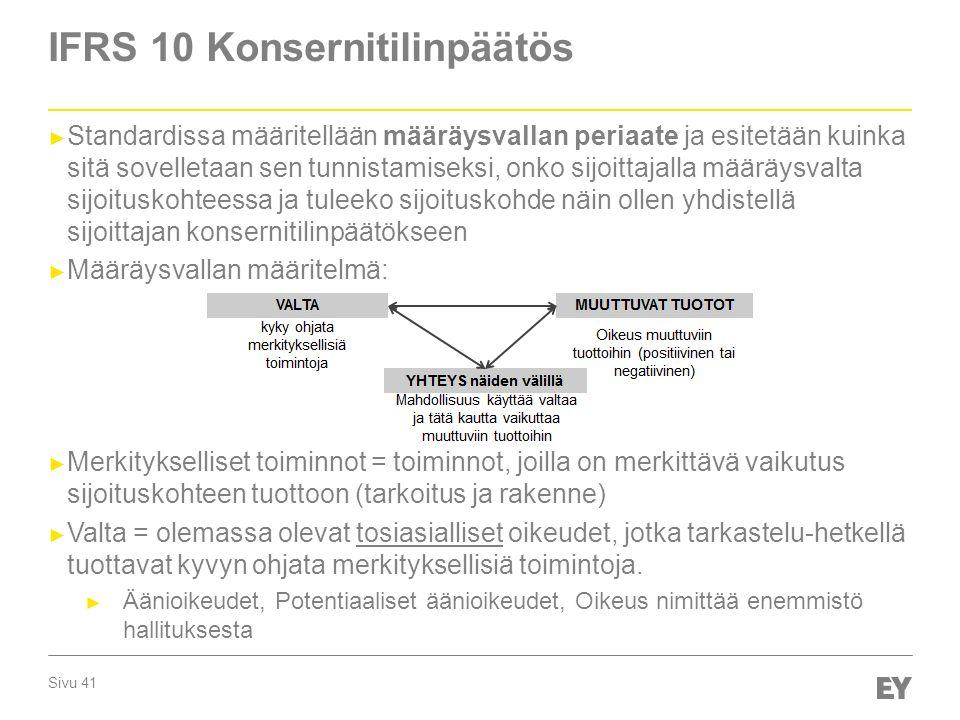 IFRS 10 Konsernitilinpäätös