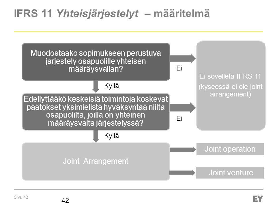 IFRS 11 Yhteisjärjestelyt – määritelmä