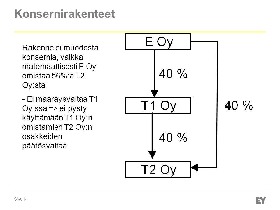 Konsernirakenteet Rakenne ei muodosta konsernia, vaikka matemaattisesti E Oy omistaa 56%:a T2 Oy:stä.