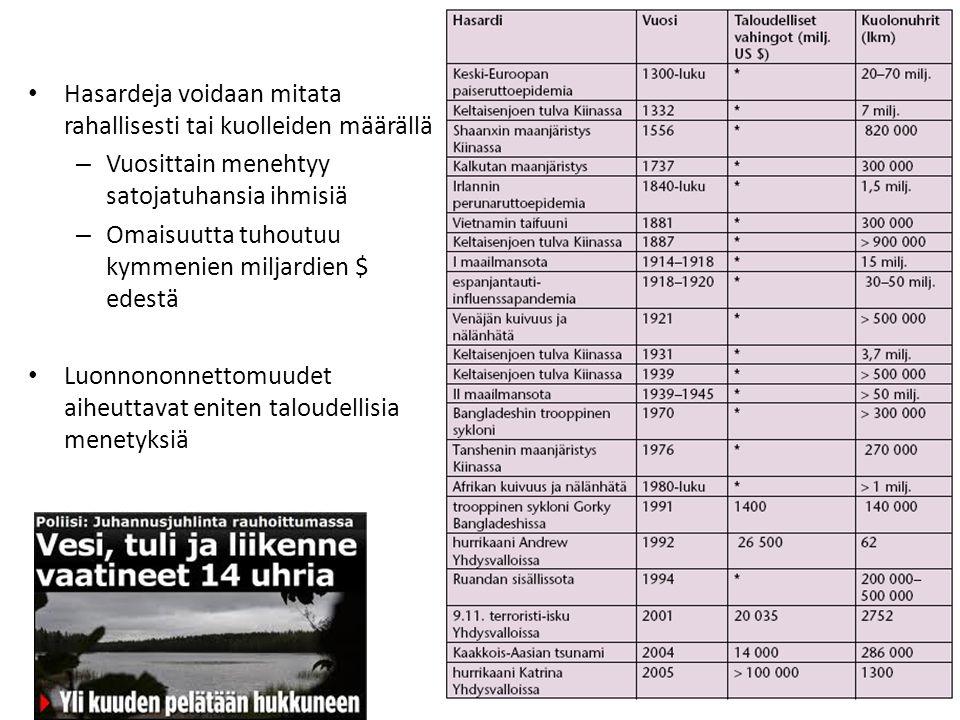 Hasardeja voidaan mitata rahallisesti tai kuolleiden määrällä