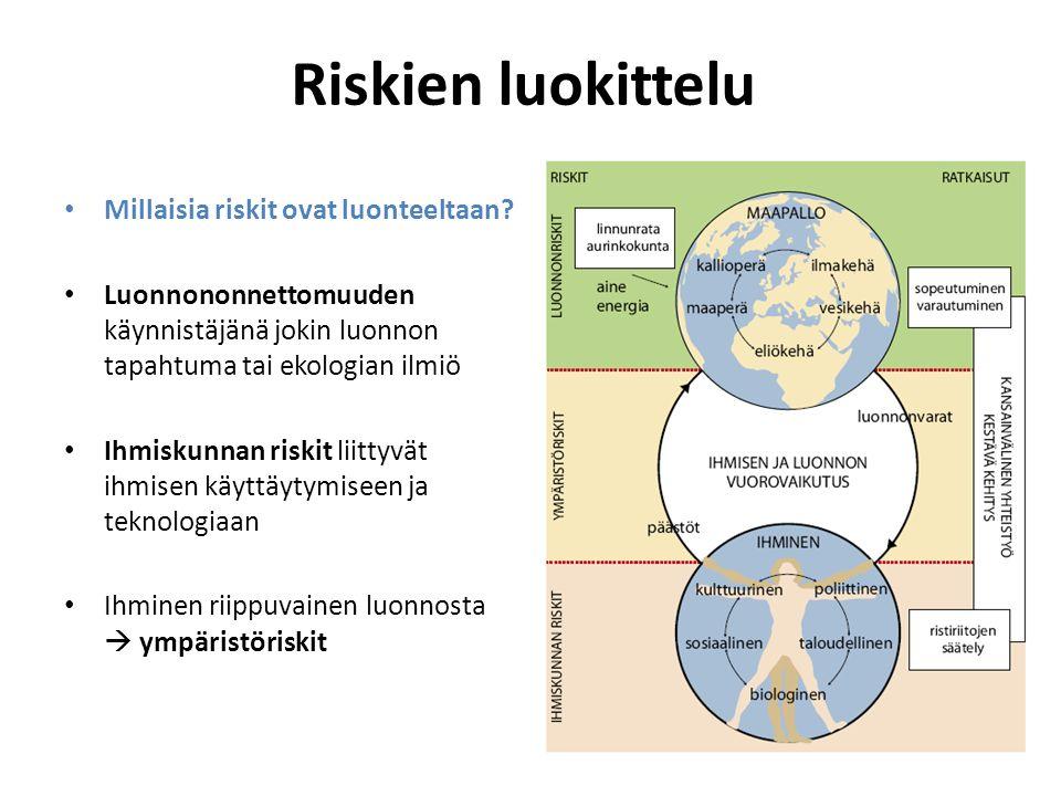 Riskien luokittelu Millaisia riskit ovat luonteeltaan