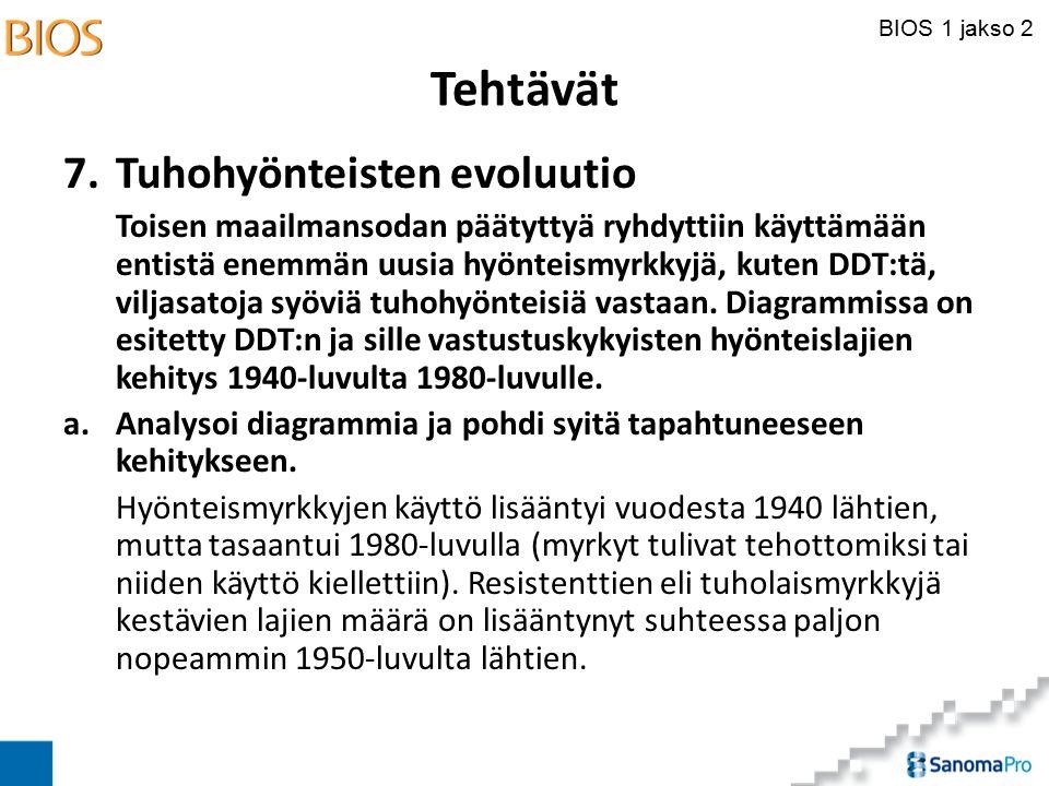 Tehtävät 7. Tuhohyönteisten evoluutio