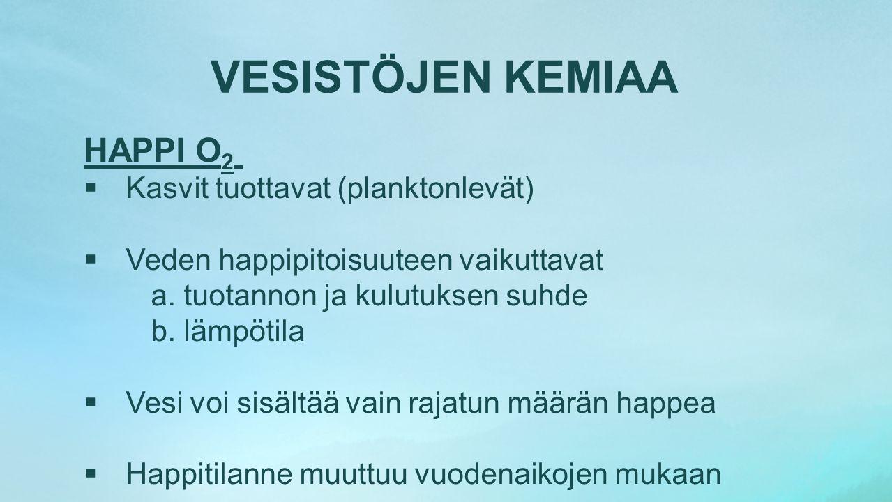 VESISTÖJEN KEMIAA HAPPI O2 Kasvit tuottavat (planktonlevät)