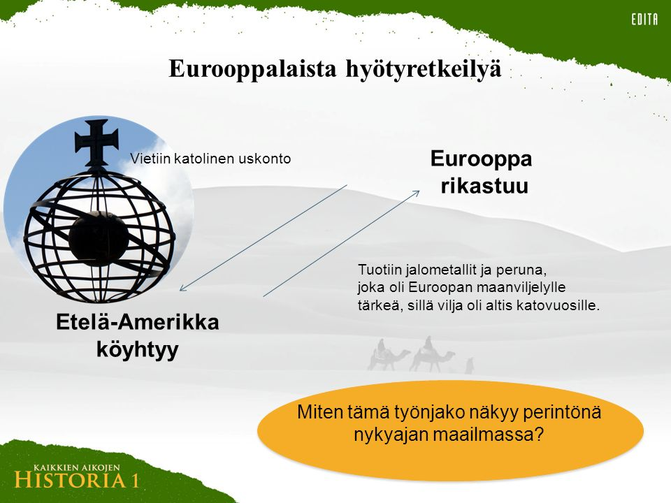 Eurooppalaista hyötyretkeilyä