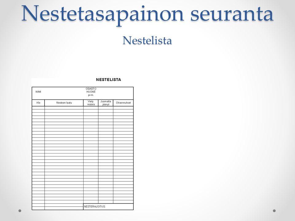 Nestetasapainon seuranta Nestelista