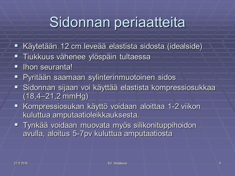 Sidonnan periaatteita