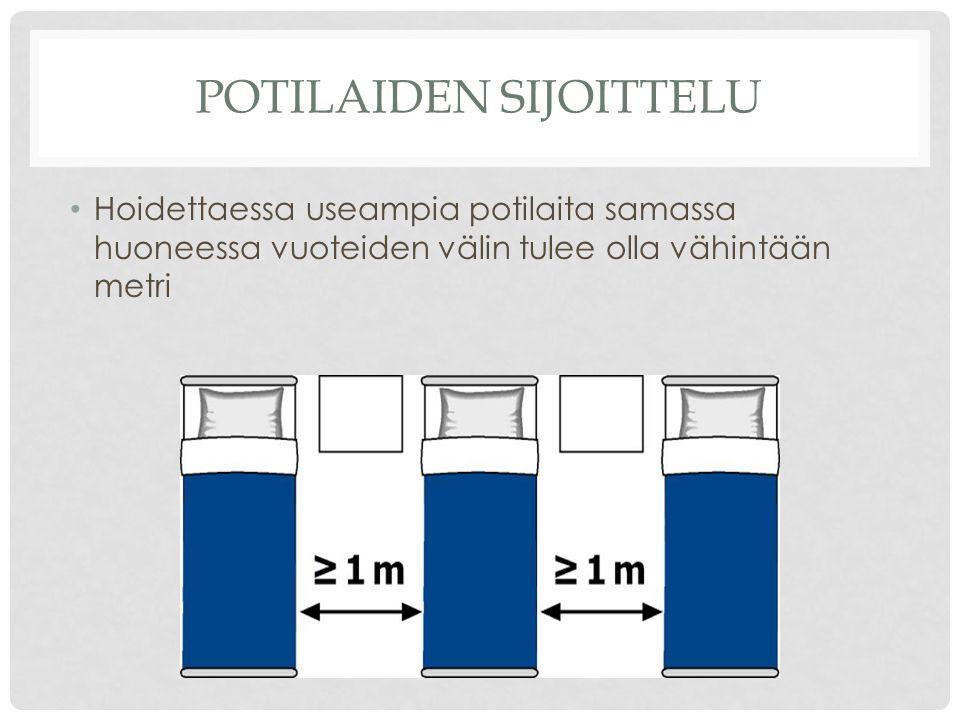 Potilaiden sijoittelu