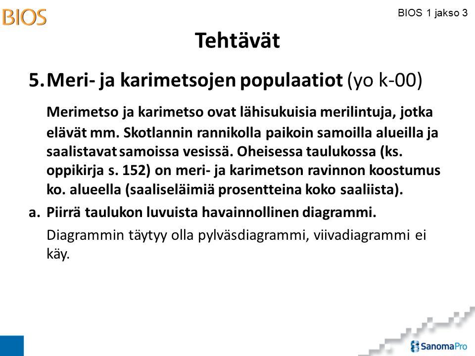 Tehtävät 5. Meri- ja karimetsojen populaatiot (yo k-00)