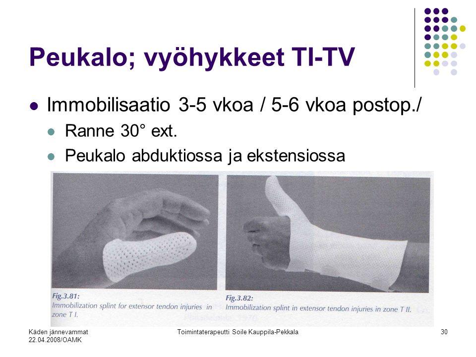 Peukalo; vyöhykkeet TI-TV