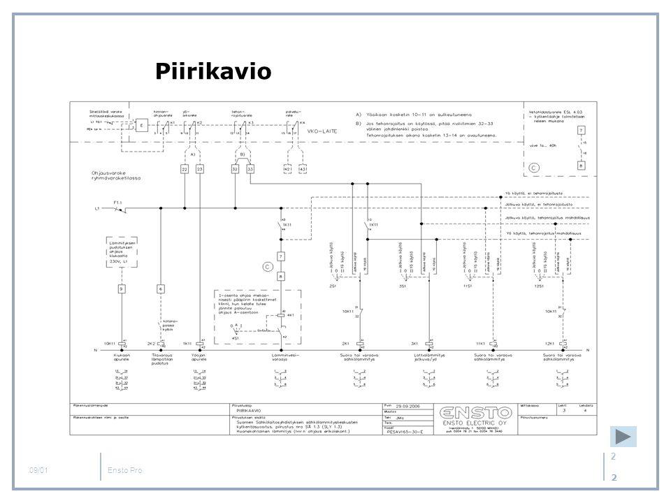 Piirikavio 09/01 Ensto Pro