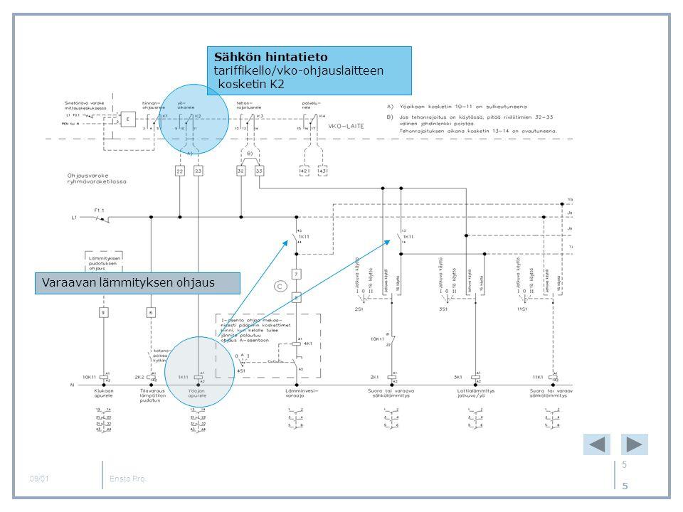 Sähkön hintatieto tariffikello/vko-ohjauslaitteen kosketin K2