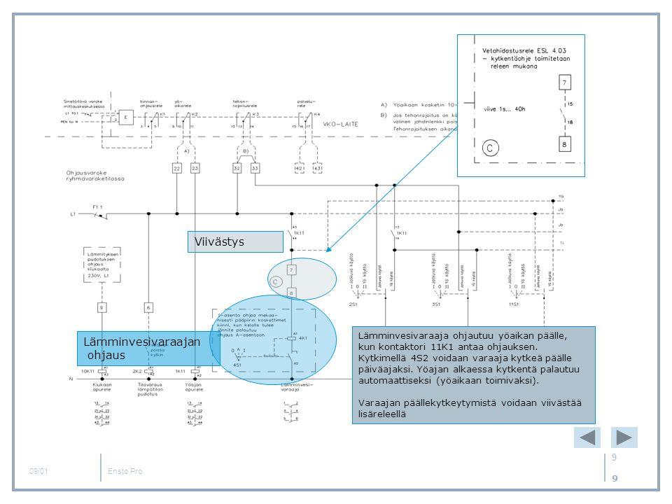Viivästys Lämminvesivaraajan ohjaus