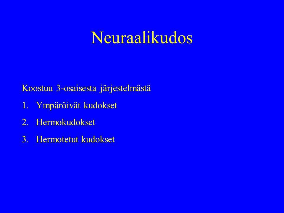 Neuraalikudos Koostuu 3-osaisesta järjestelmästä Ympäröivät kudokset