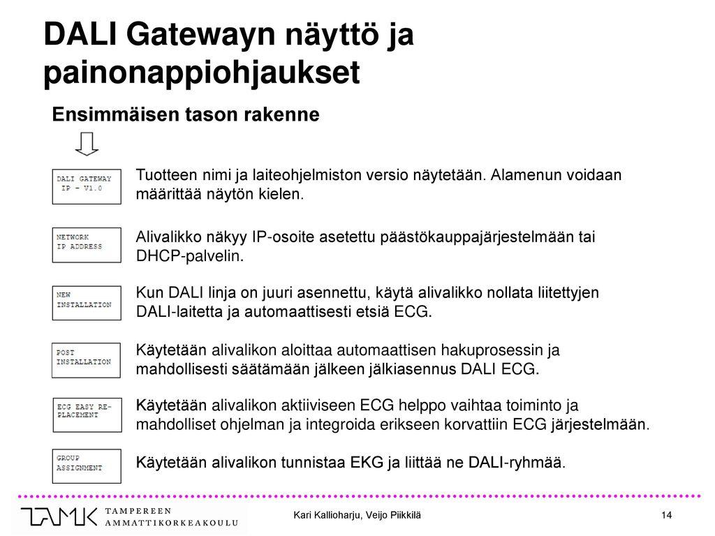 DALI Gatewayn näyttö ja painonappiohjaukset Ensimmäisen tason rakenne