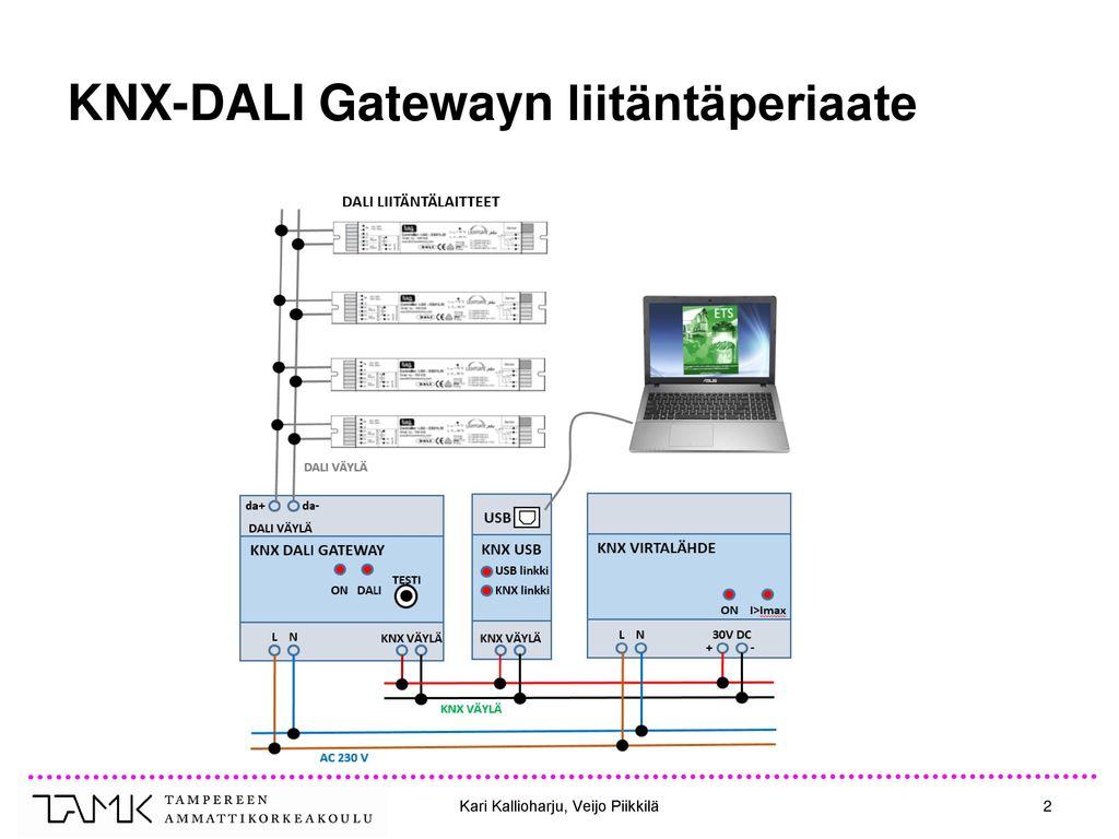 KNX-DALI Gatewayn liitäntäperiaate