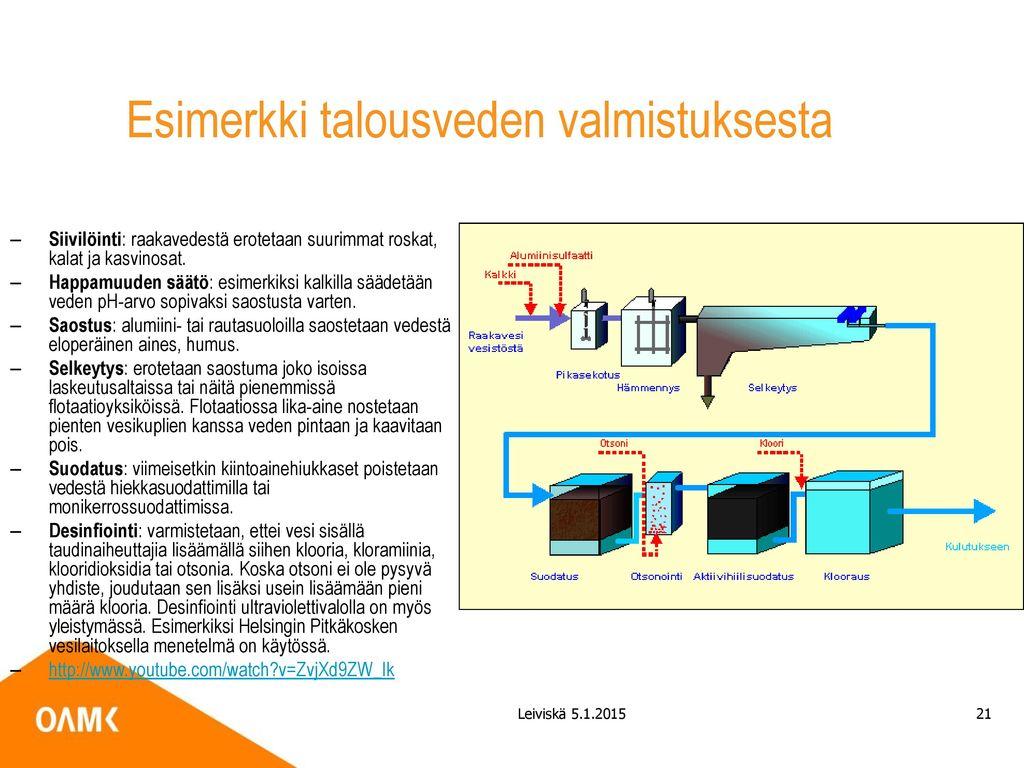 Esimerkki talousveden valmistuksesta