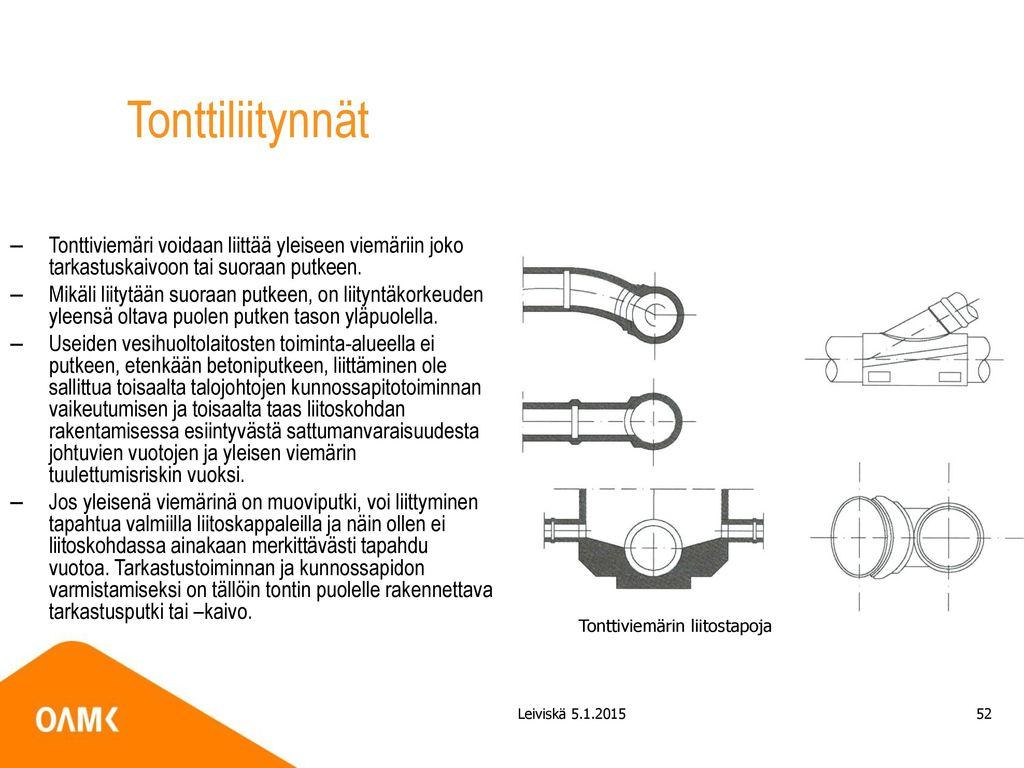 Tonttiliitynnät Tonttiviemäri voidaan liittää yleiseen viemäriin joko tarkastuskaivoon tai suoraan putkeen.