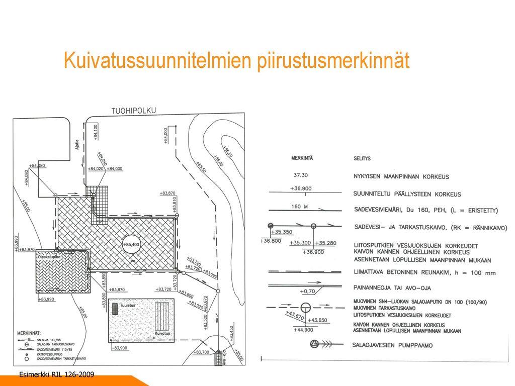 Kuivatussuunnitelmien piirustusmerkinnät